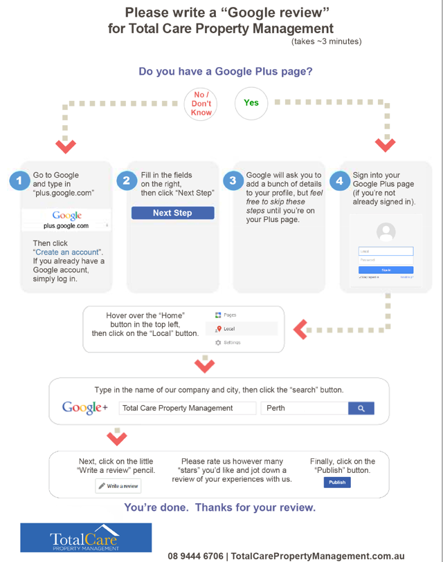 "write a google review Google has changed the steps for writing a google plus reviewagain the review steps haven't changed much google removed the ""local"" tab in."